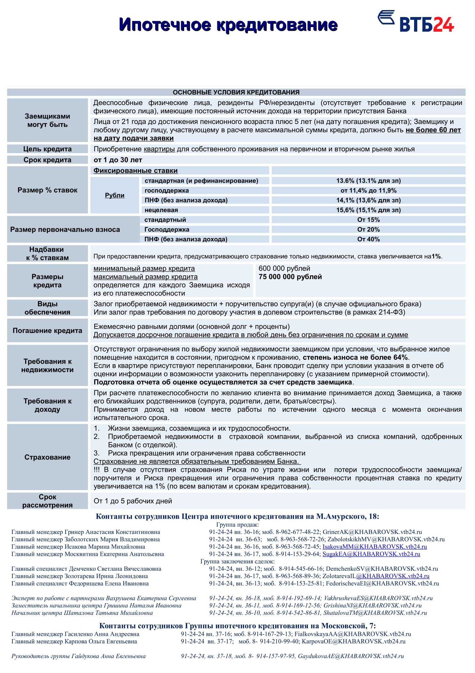 Калькулятор досрочного погашения кредита ВТБ 24 98